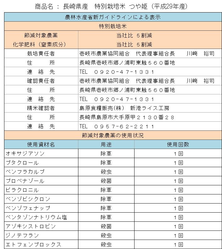特別栽培米つや姫29年産